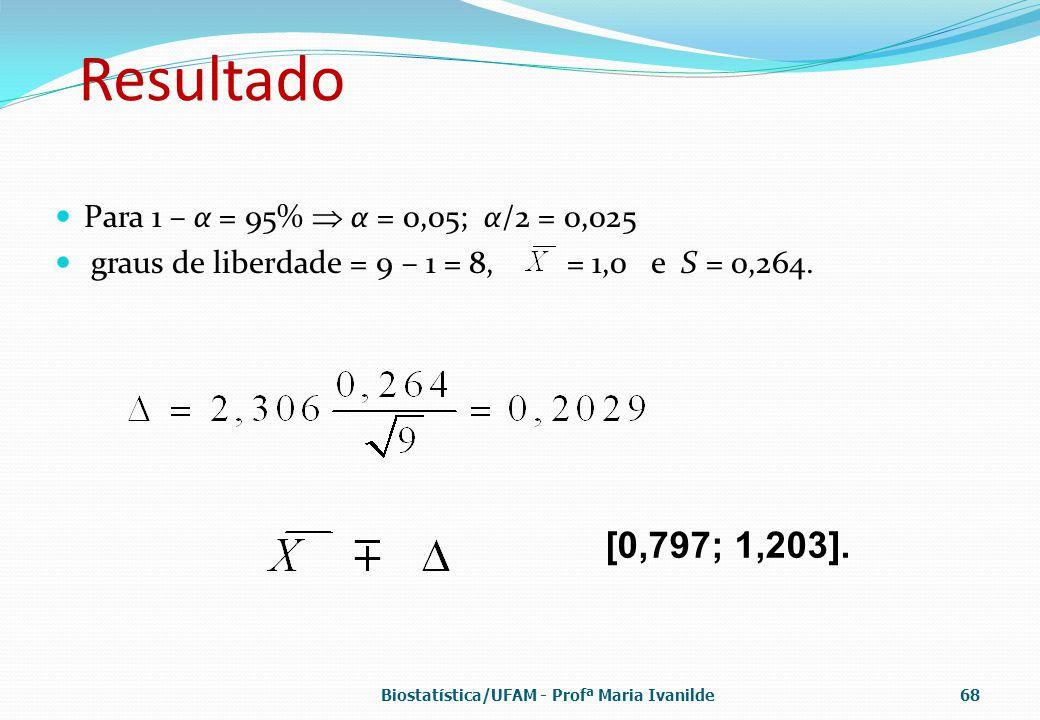 Resultado [0,797; 1,203]. Para 1 – α = 95%  α = 0,05; α/2 = 0,025
